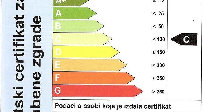 Energieausweis wohnraumbitzer.de
